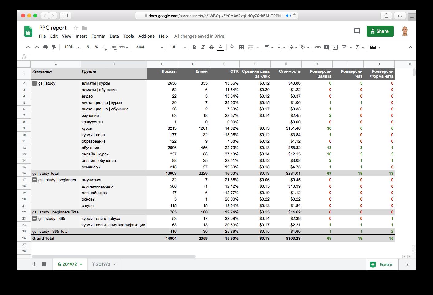 Отчет по рекламным кампаниям в Гугл-Таблицах